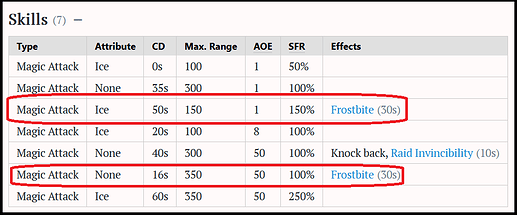 DL Frost skill