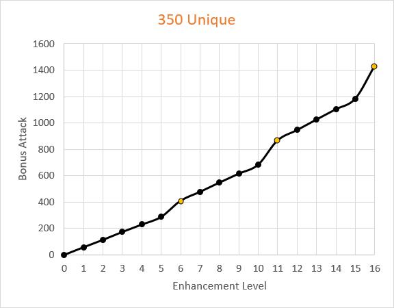 enh_graph
