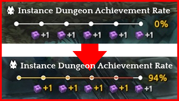 Achievement%20Rate